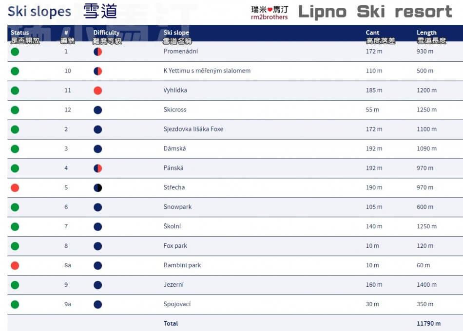Lipno 滑雪場t