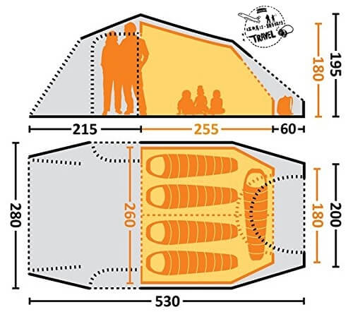 Eureka sphinx 5 輕便家庭隧道帳